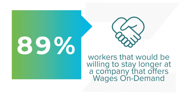 Employee retention with Wages On-Demand